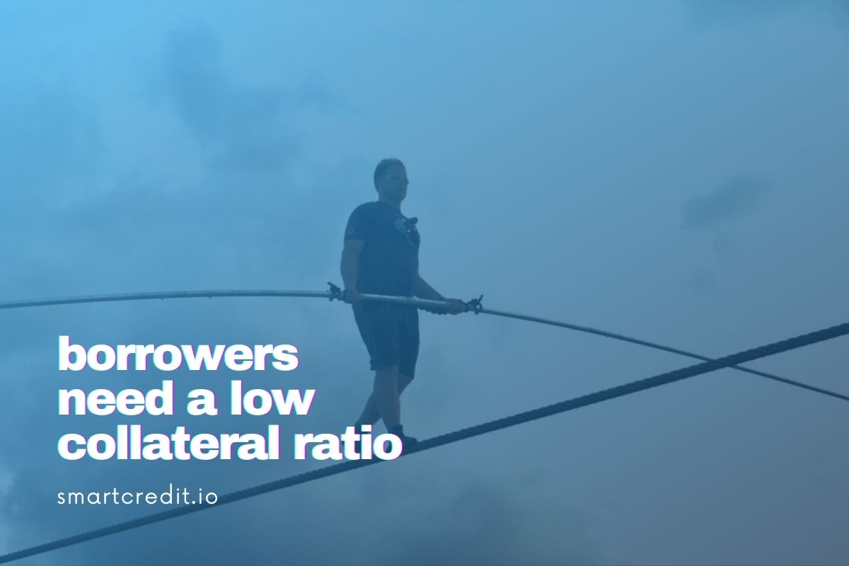 Why Do Borrowers need Low Collateral Ratio?