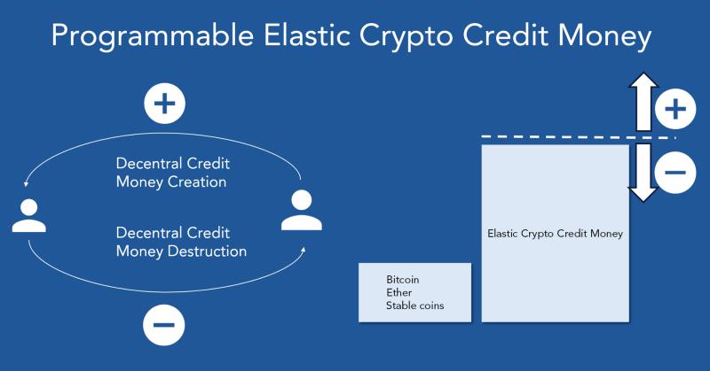 Crypto Monetary System